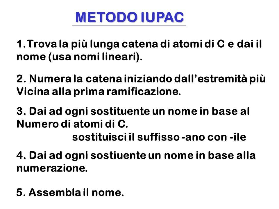 METODO IUPAC 1.Trova la più lunga catena di atomi di C e dai il nome (usa nomi lineari). 3. Dai ad ogni sostituente un nome in base al Numero di atomi