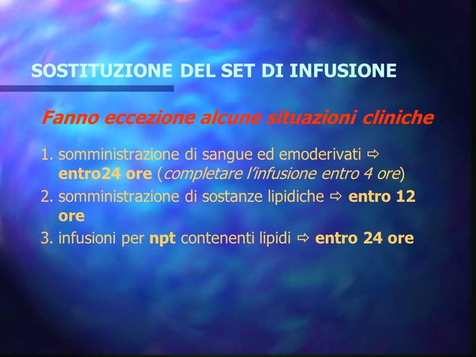 SOSTITUZIONE DEL SET DI INFUSIONE I set di infusione compresi i dispositivi per la somministrazione dei farmaci (rubinetti prolunghe, ecc.) devono ess