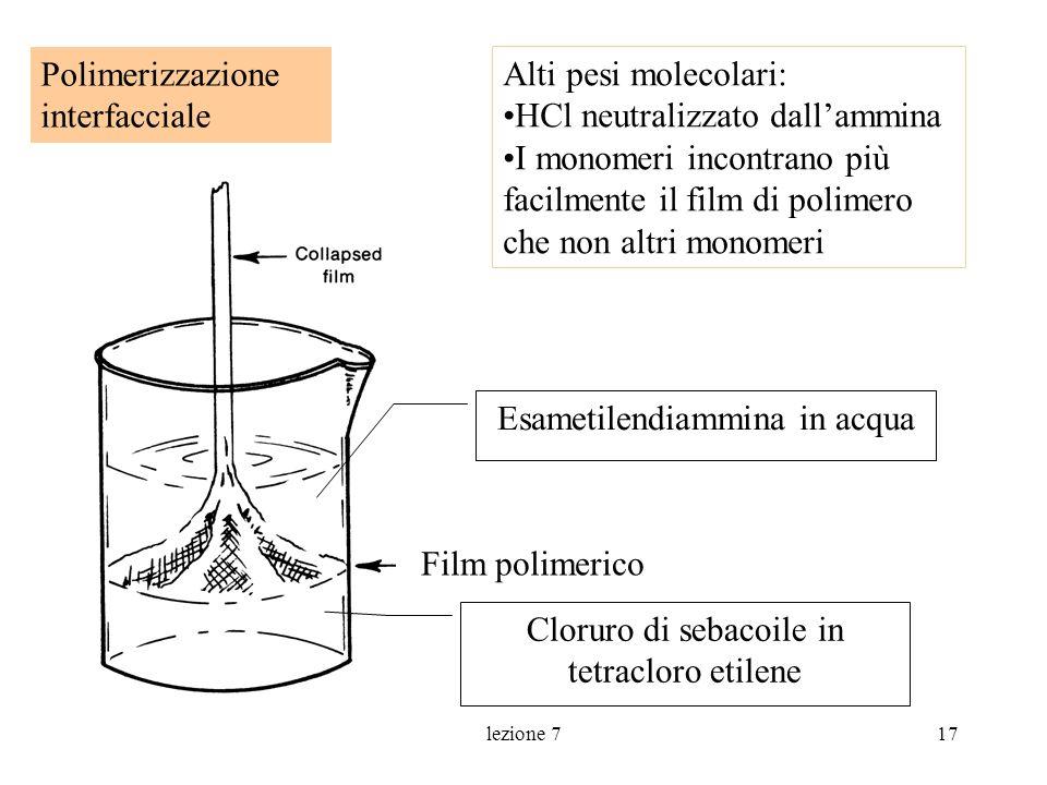 lezione 717 Alti pesi molecolari: HCl neutralizzato dallammina I monomeri incontrano più facilmente il film di polimero che non altri monomeri Cloruro