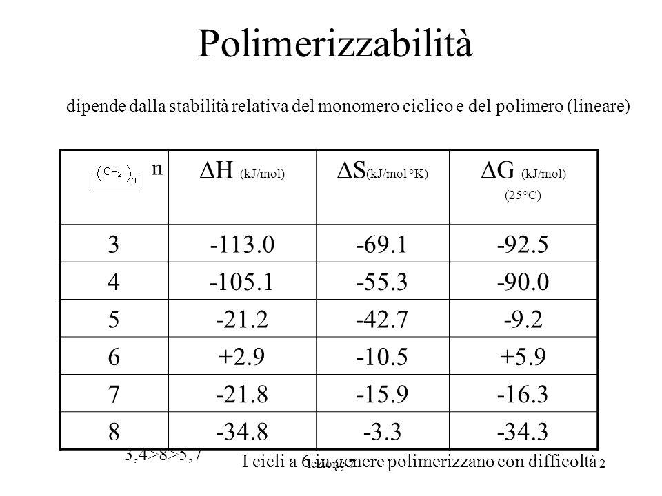 lezione 72 Polimerizzabilità n H (kJ/mol) S (kJ/mol °K) G (kJ/mol) (25°C) 3-113.0-69.1-92.5 4-105.1-55.3-90.0 5-21.2-42.7-9.2 6+2.9-10.5+5.9 7-21.8-15