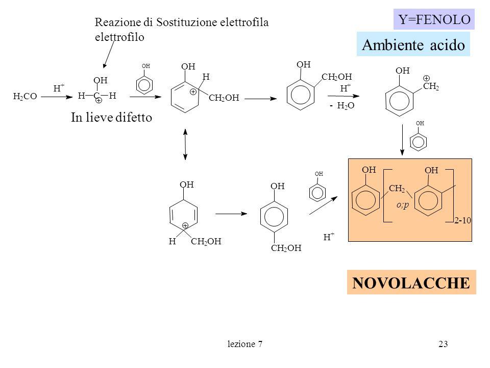 lezione 723 Y=FENOLO Ambiente acido In lieve difetto Reazione di Sostituzione elettrofila elettrofilo H 2 CO H + HC OH H OH H CH 2 OH OH OH CH 2 OH OH