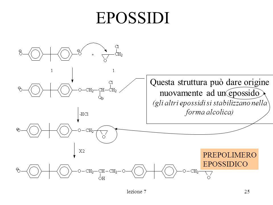 lezione 725 EPOSSIDI PREPOLIMERO EPOSSIDICO Questa struttura può dare origine nuovamente ad un epossido (gli altri epossidi si stabilizzano nella form