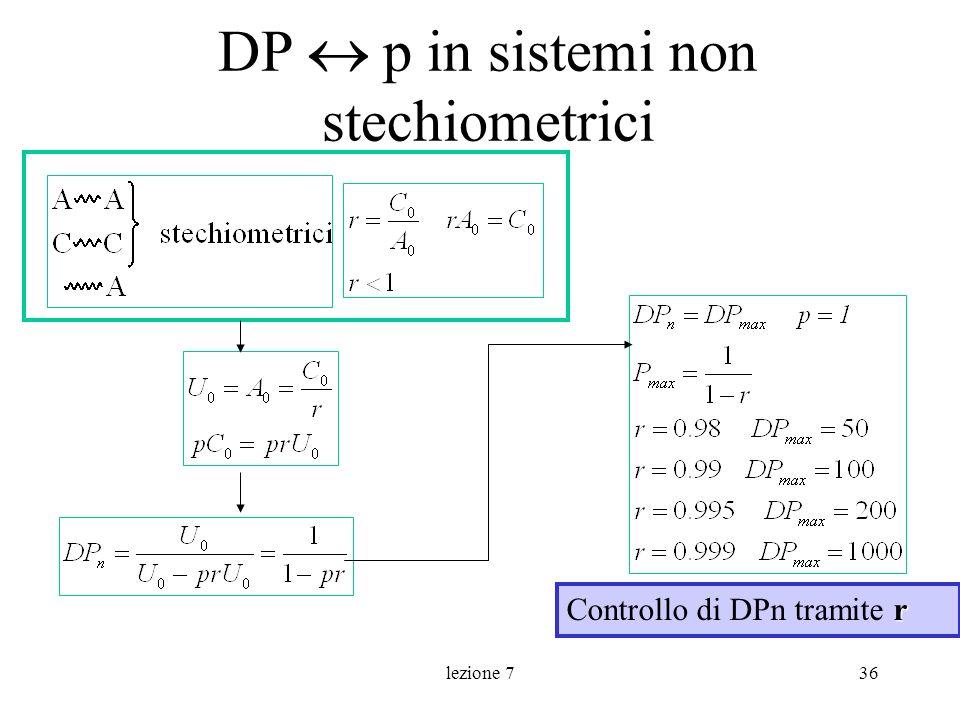 lezione 736 DP p in sistemi non stechiometrici r Controllo di DPn tramite r
