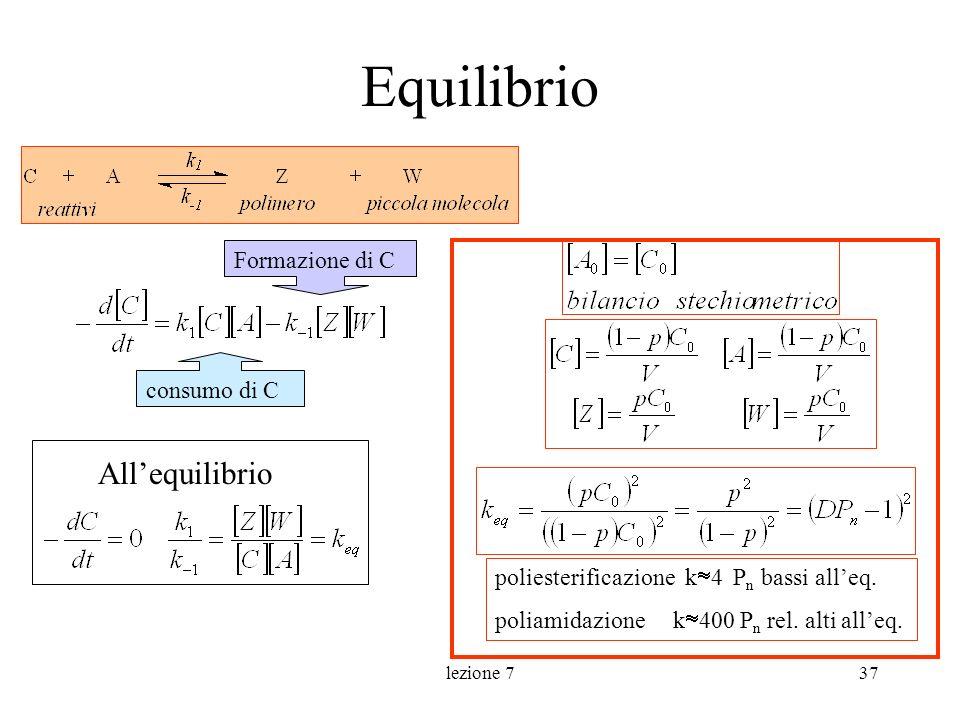 lezione 737 Equilibrio consumo di C Formazione di C Allequilibrio poliesterificazione k 4 P n bassi alleq. poliamidazione k 400 P n rel. alti alleq.