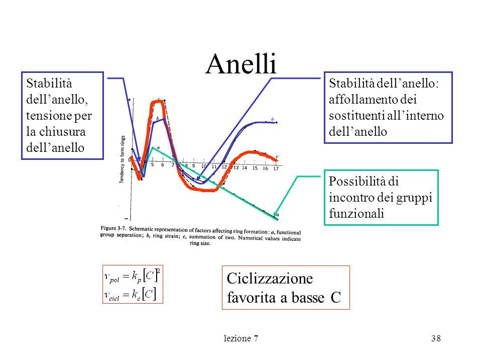 lezione 738 Anelli Possibilità di incontro dei gruppi funzionali Stabilità dellanello: affollamento dei sostituenti allinterno dellanello Stabilità de