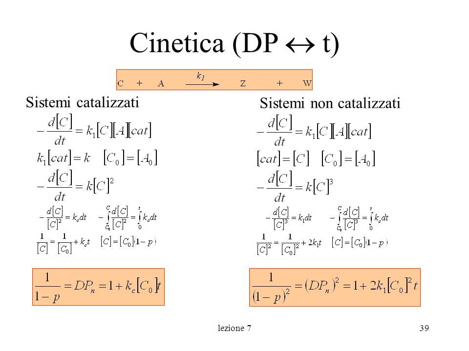 lezione 739 Cinetica (DP t) Sistemi catalizzati Sistemi non catalizzati
