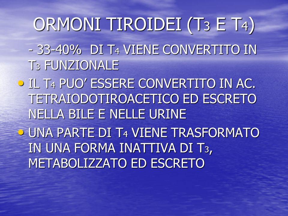 ORMONI TIROIDEI (T 3 E T 4 ) - 33-40% DI T 4 VIENE CONVERTITO IN T 3 FUNZIONALE IL T 4 PUO ESSERE CONVERTITO IN AC. TETRAIODOTIROACETICO ED ESCRETO NE