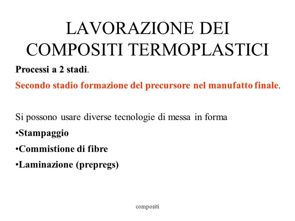 compositi LAVORAZIONE DEI COMPOSITI TERMOPLASTICI Processi a 2 stadi Processi a 2 stadi.