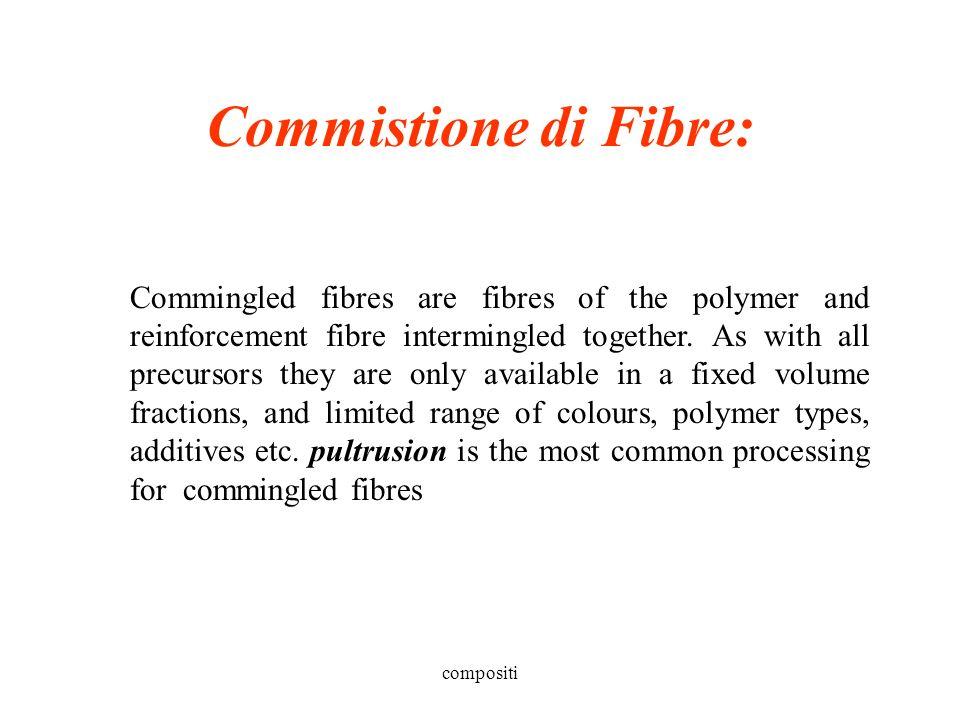compositi Commistione di Fibre: Commingled fibres are fibres of the polymer and reinforcement fibre intermingled together.