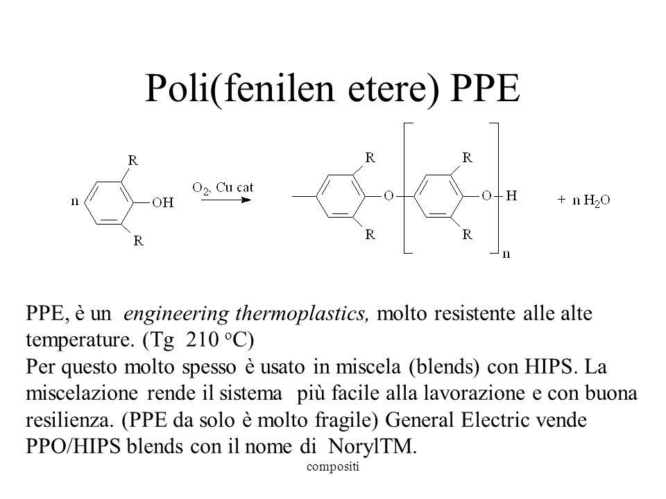 compositi Poli(fenilen etere) PPE PPE, è un engineering thermoplastics, molto resistente alle alte temperature.