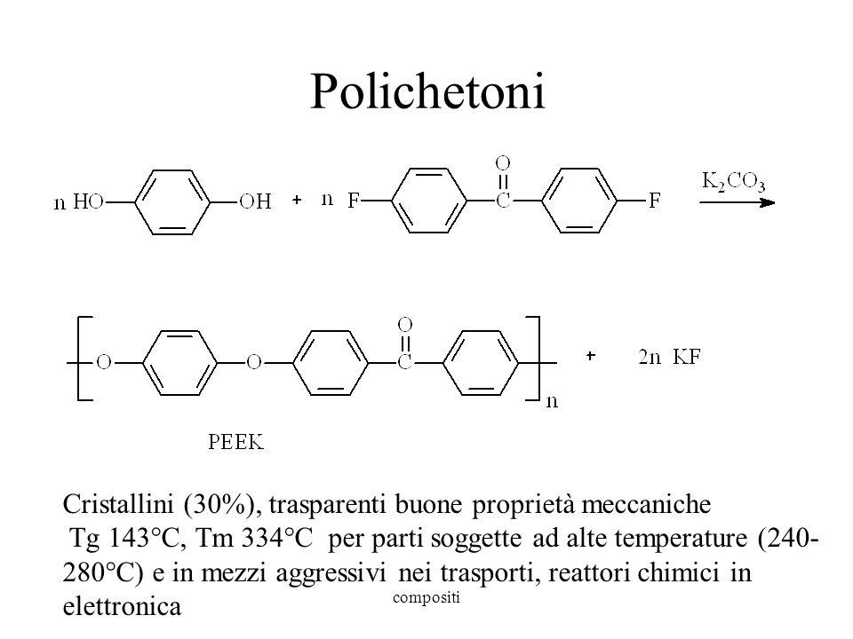 compositi Polichetoni Cristallini (30%), trasparenti buone proprietà meccaniche Tg 143°C, Tm 334°C per parti soggette ad alte temperature (240- 280°C) e in mezzi aggressivi nei trasporti, reattori chimici in elettronica