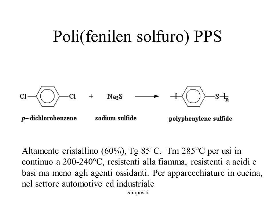 compositi Poli(fenilen solfuro) PPS Altamente cristallino (60%), Tg 85°C, Tm 285°C per usi in continuo a 200-240°C, resistenti alla fiamma, resistenti a acidi e basi ma meno agli agenti ossidanti.