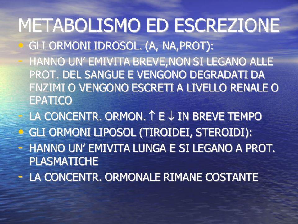 METABOLISMO ED ESCREZIONE GLI ORMONI IDROSOL.(A, NA,PROT): GLI ORMONI IDROSOL.