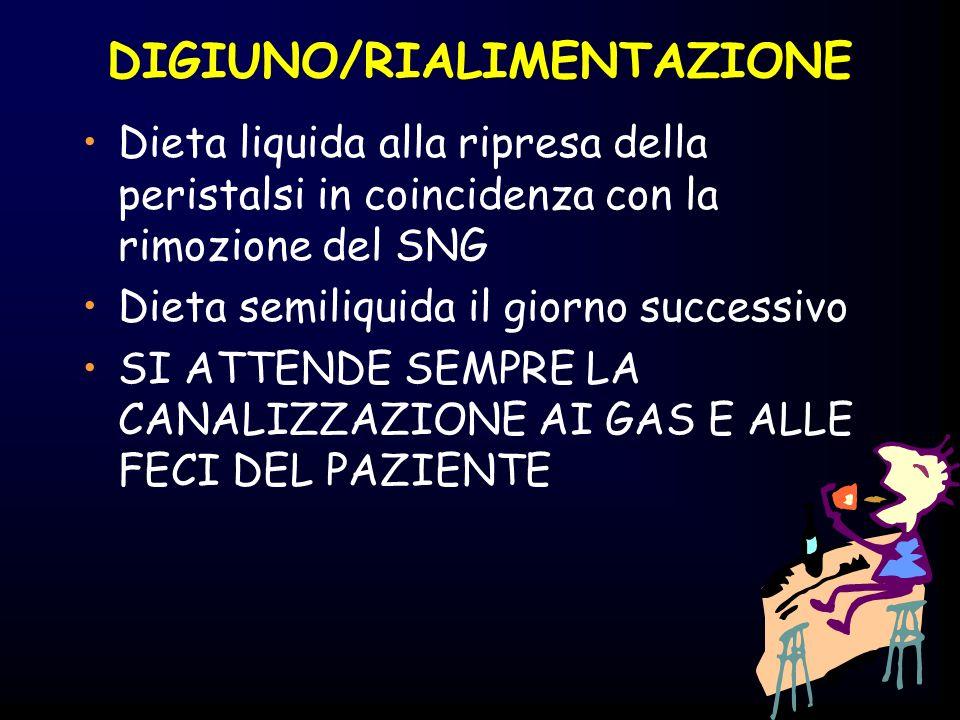 DIGIUNO/RIALIMENTAZIONE Dieta liquida alla ripresa della peristalsi in coincidenza con la rimozione del SNG Dieta semiliquida il giorno successivo SI