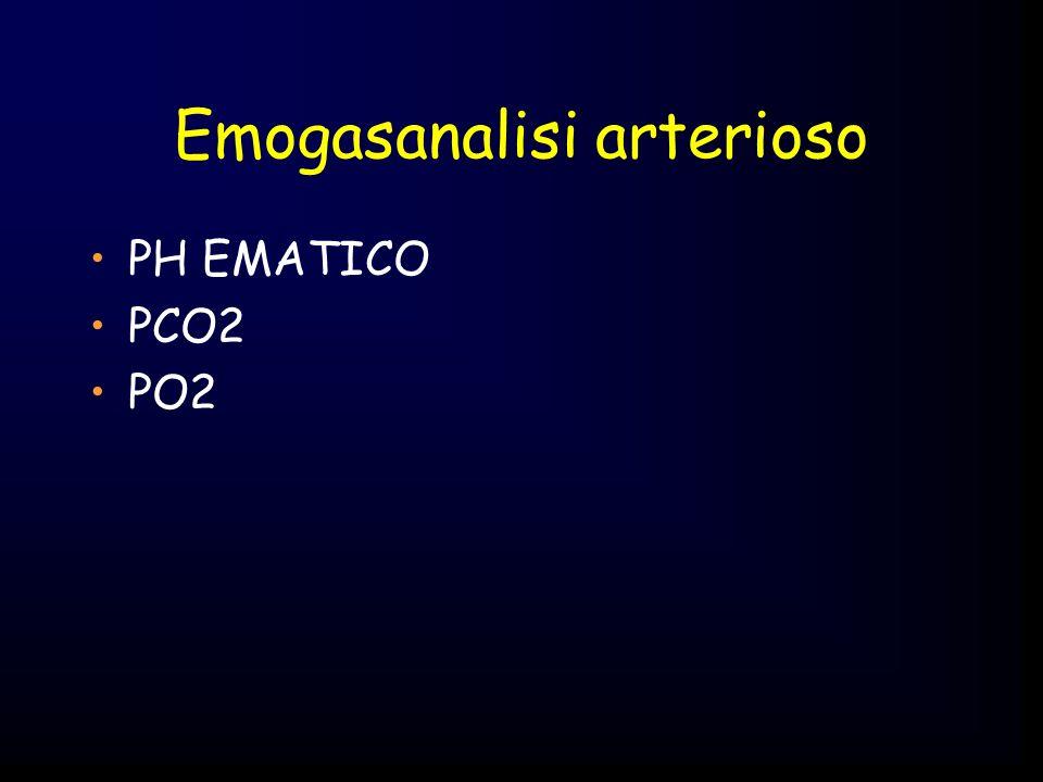 Emogasanalisi arterioso PH EMATICO PCO2 PO2