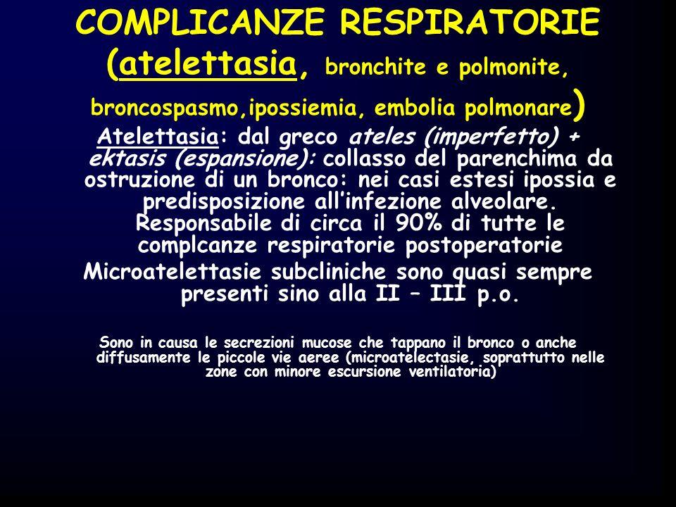 COMPLICANZE RESPIRATORIE (atelettasia, bronchite e polmonite, broncospasmo,ipossiemia, embolia polmonare ) Atelettasia: dal greco ateles (imperfetto)