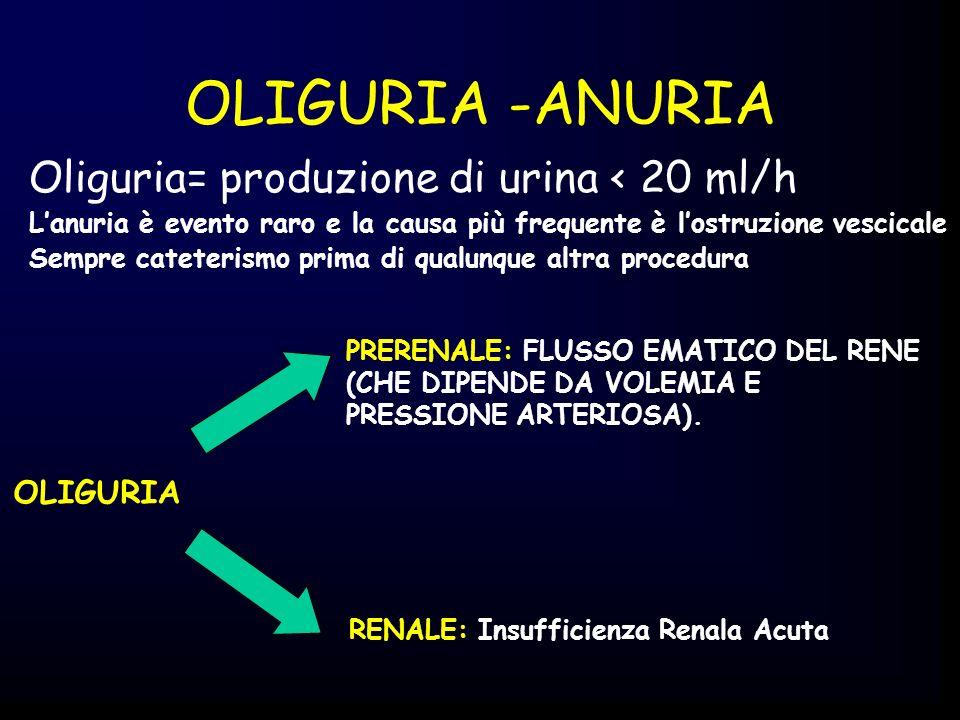 OLIGURIA -ANURIA Oliguria= produzione di urina < 20 ml/h Lanuria è evento raro e la causa più frequente è lostruzione vescicale Sempre cateterismo pri