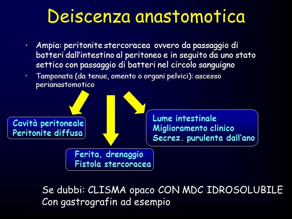 Deiscenza anastomotica Ampia: peritonite stercoracea ovvero da passaggio di batteri dallintestino al peritoneo e in seguito da uno stato settico con p