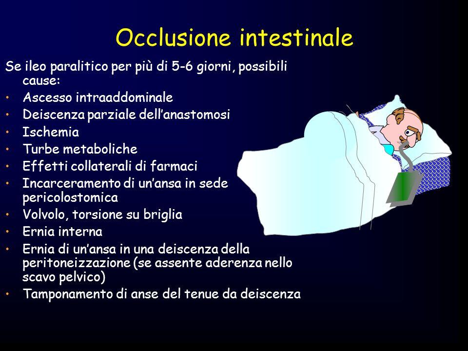 Occlusione intestinale Se ileo paralitico per più di 5-6 giorni, possibili cause: Ascesso intraaddominale Deiscenza parziale dellanastomosi Ischemia T