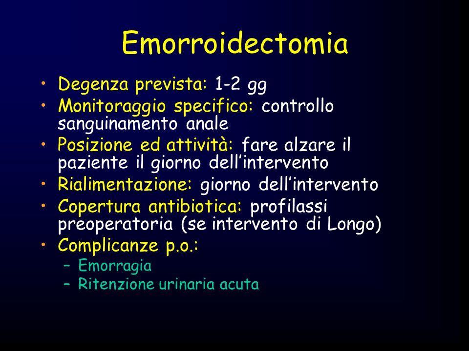Mastectomia Degenza prevista: 5-8 gg Monitoraggio specifico: controllo sanguinamento Posizione ed attività: fare alzare il paziente il giorno dellintervento Rialimentazione: giorno dellintervento Copertura antibiotica: profilassi preoperatoria Complicanze p.o.: –Necrosi della ferita chirurgica –Infezione della ferita –Limitazione della mobilità del braccio DRENAGGI: 1-2 da rimuovere IV-VIII p.o.