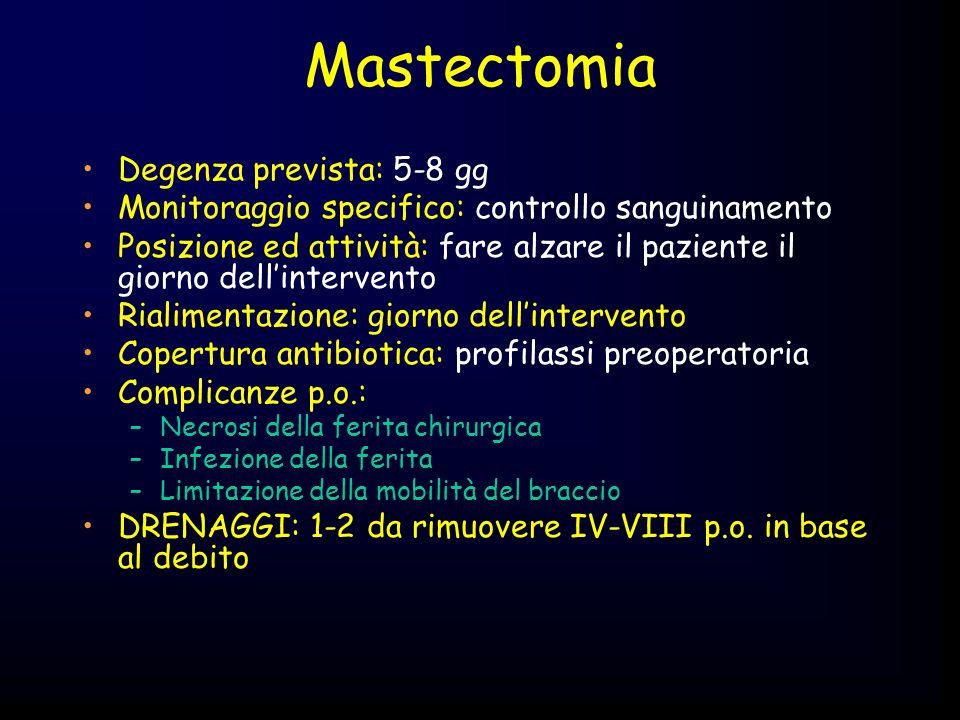 Mastectomia Degenza prevista: 5-8 gg Monitoraggio specifico: controllo sanguinamento Posizione ed attività: fare alzare il paziente il giorno dellinte
