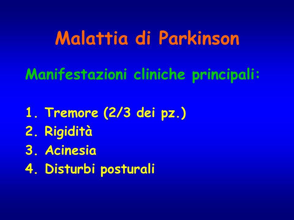 Malattia di Parkinson Manifestazioni cliniche principali: 1.Tremore (2/3 dei pz.) 2.Rigidità 3.Acinesia 4.Disturbi posturali