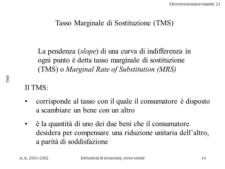 Microeconomia avanzata 21 A.A. 2001-2002Istituzioni di economia, corso serale14 TMS Tasso Marginale di Sostituzione (TMS) La pendenza (slope) di una c