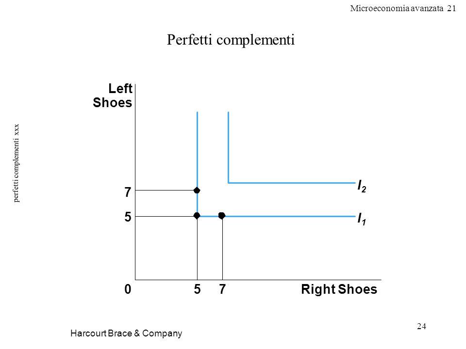 Microeconomia avanzata 21 24 perfetti complementi xxx Harcourt Brace & Company Perfetti complementi 75Right Shoes0 Left Shoes 7 5 I1I1 I2I2