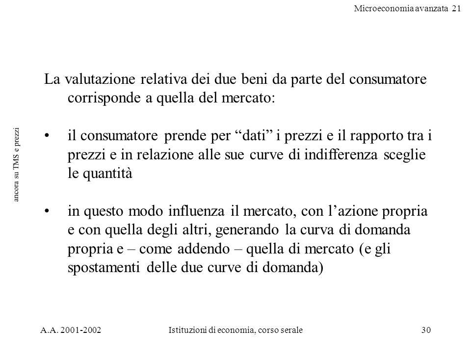 Microeconomia avanzata 21 A.A. 2001-2002Istituzioni di economia, corso serale30 ancora su TMS e prezzi La valutazione relativa dei due beni da parte d