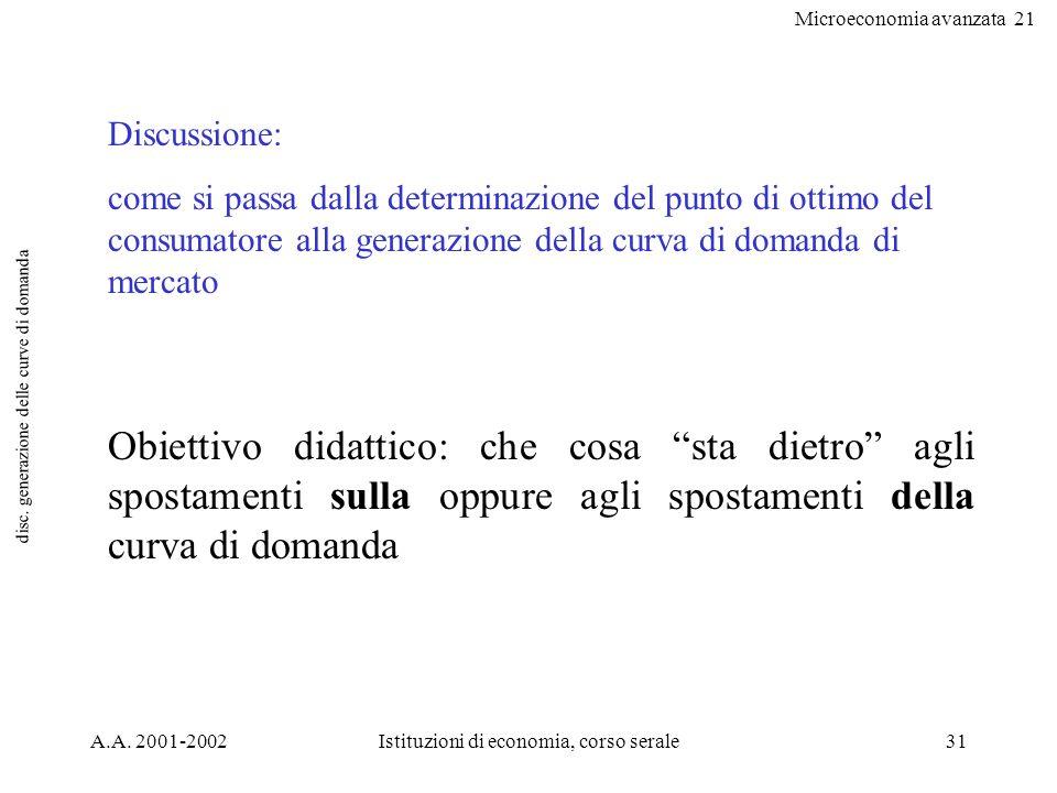 Microeconomia avanzata 21 A.A. 2001-2002Istituzioni di economia, corso serale31 disc. generazione delle curve di domanda Discussione: come si passa da