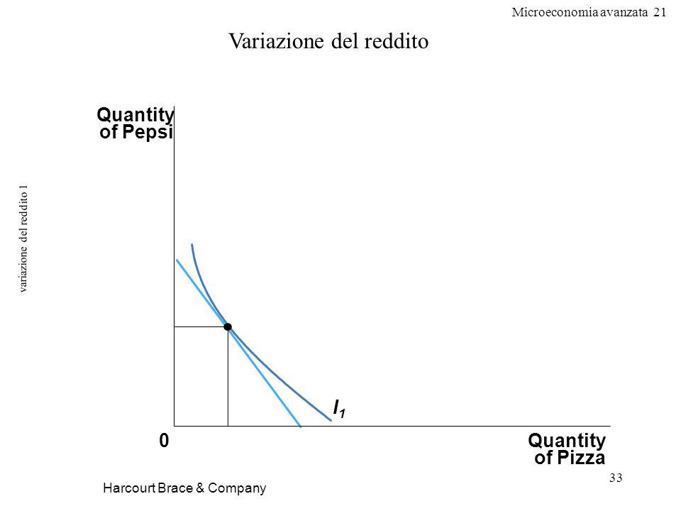 Microeconomia avanzata 21 33 variazione del reddito 1 Harcourt Brace & Company Variazione del reddito Quantity of Pizza Quantity of Pepsi 0 I1I1