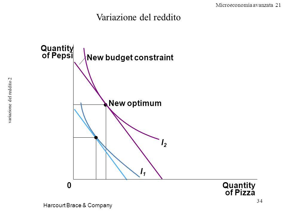 Microeconomia avanzata 21 34 variazione del reddito 2 Harcourt Brace & Company Variazione del reddito Quantity of Pizza Quantity of Pepsi 0 New optimu