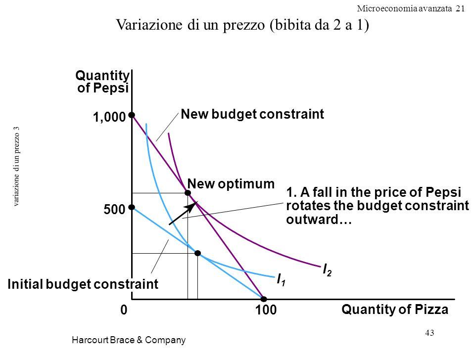 Microeconomia avanzata 21 43 variazione di un prezzo 3 Harcourt Brace & Company Variazione di un prezzo (bibita da 2 a 1) Quantity of Pizza 100 Quanti