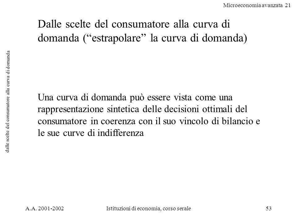 Microeconomia avanzata 21 A.A. 2001-2002Istituzioni di economia, corso serale53 dalle scelte del consumatore alla curva di domanda Dalle scelte del co