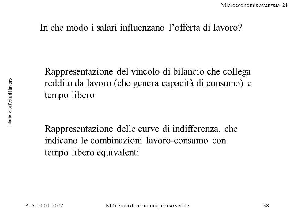 Microeconomia avanzata 21 A.A. 2001-2002Istituzioni di economia, corso serale58 salario e offerta di lavoro In che modo i salari influenzano lofferta