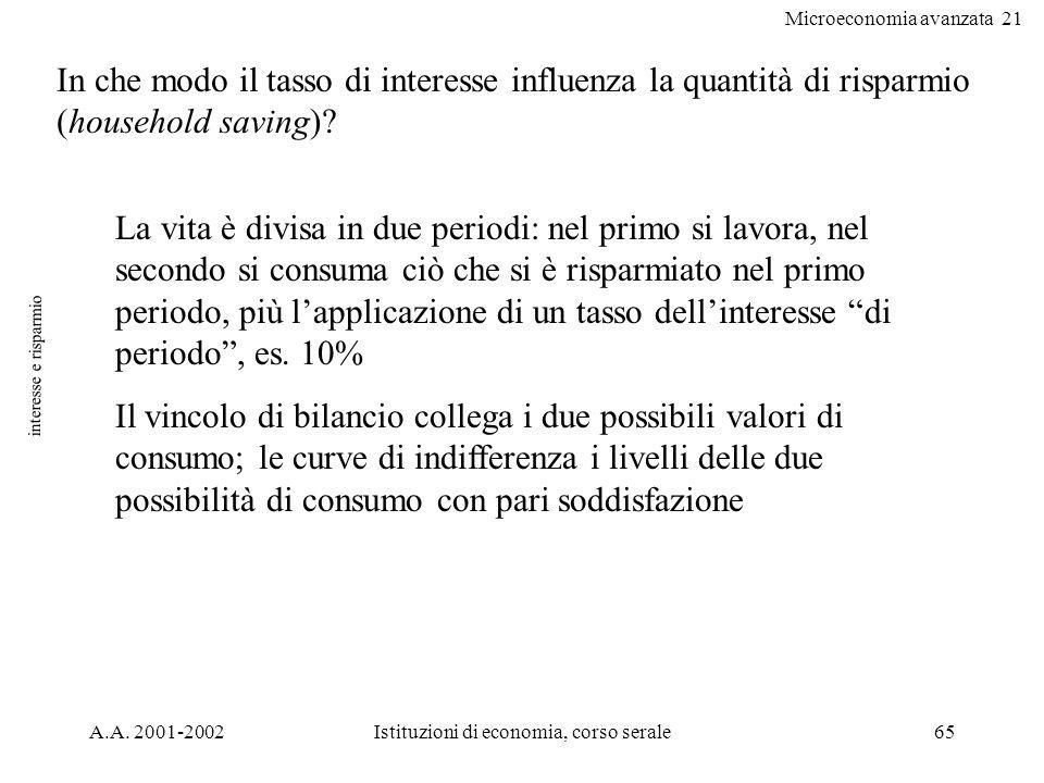 Microeconomia avanzata 21 A.A. 2001-2002Istituzioni di economia, corso serale65 interesse e risparmio In che modo il tasso di interesse influenza la q