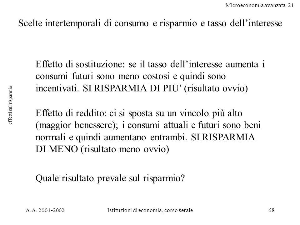Microeconomia avanzata 21 A.A. 2001-2002Istituzioni di economia, corso serale68 effetti sul risparmio Effetto di sostituzione: se il tasso dellinteres