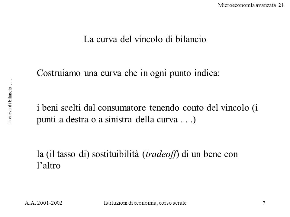 Microeconomia avanzata 21 A.A. 2001-2002Istituzioni di economia, corso serale7 la curva di bilancio... La curva del vincolo di bilancio Costruiamo una