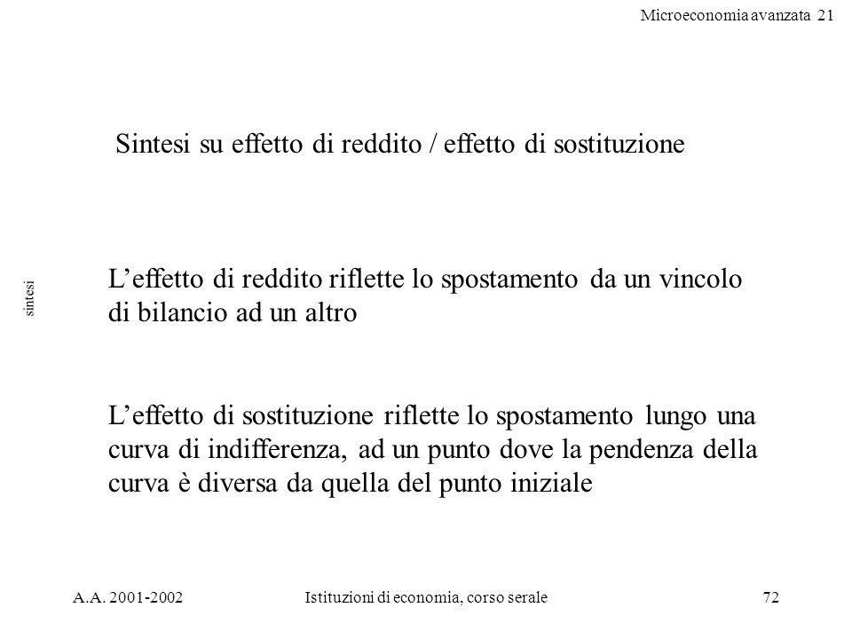 Microeconomia avanzata 21 A.A. 2001-2002Istituzioni di economia, corso serale72 sintesi Sintesi su effetto di reddito / effetto di sostituzione Leffet
