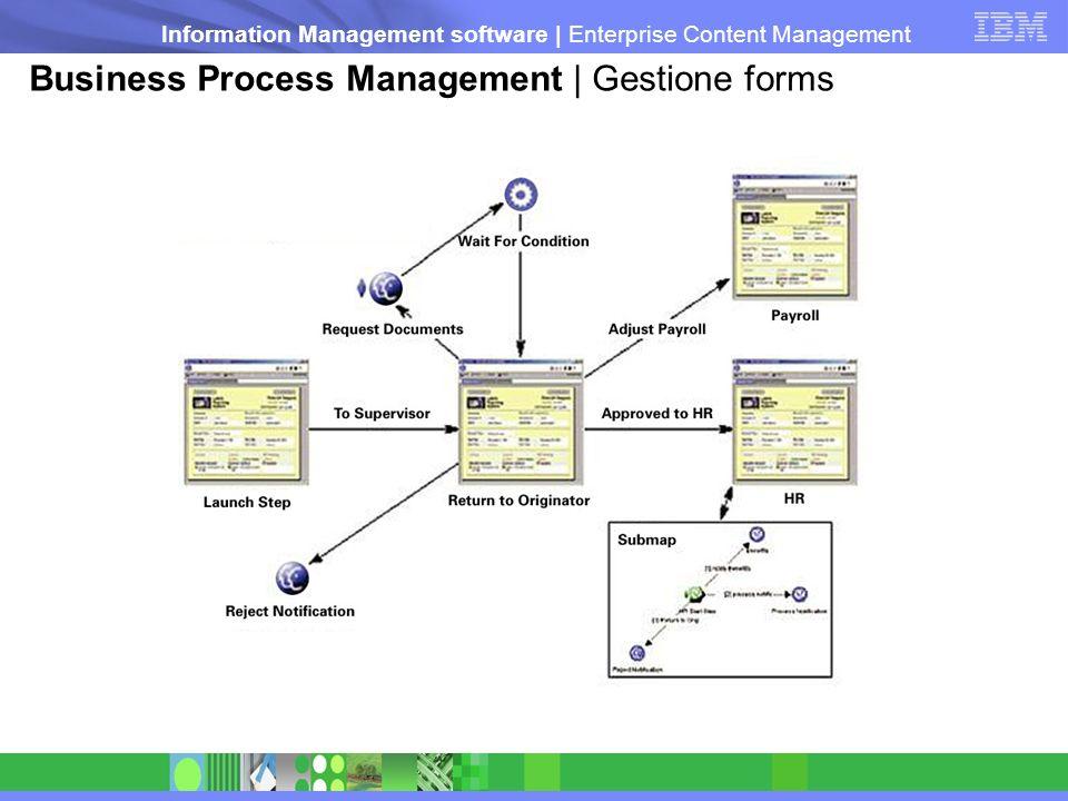 Information Management software   Enterprise Content Management Business Process Management   Gestione forms