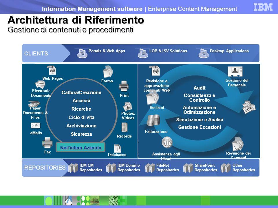 Information Management software   Enterprise Content Management Architettura di Riferimento Gestione di contenuti e procedimenti Federation/Integratio