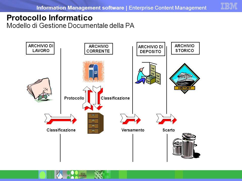 Information Management software   Enterprise Content Management Protocollo Informatico Modello di Gestione Documentale della PA
