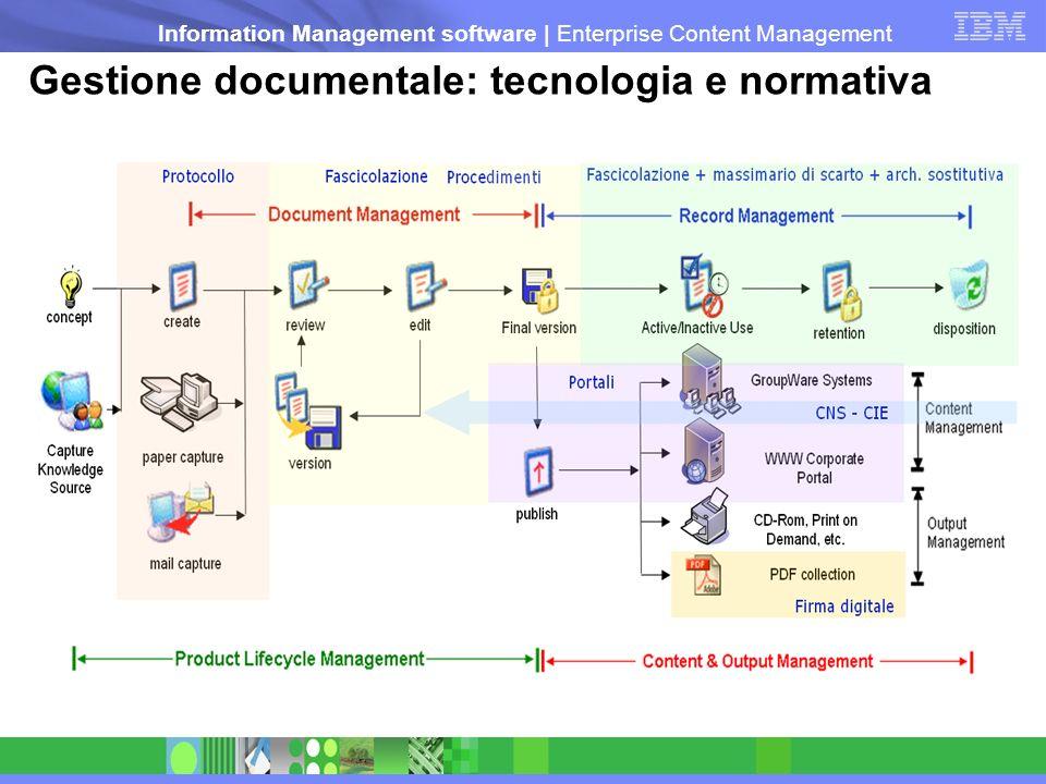Information Management software   Enterprise Content Management Gestione documentale: tecnologia e normativa