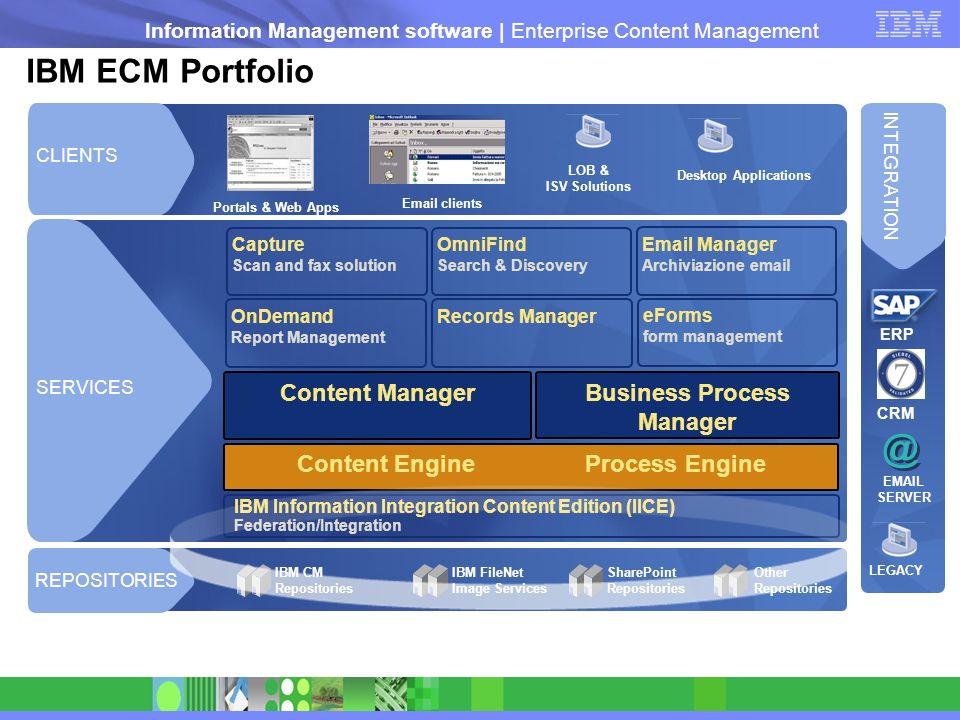 Information Management software   Enterprise Content Management REPOSITORIES IBM Information Integration Content Edition (IICE) Federation/Integration