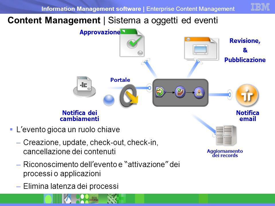 Information Management software   Enterprise Content Management Content Management   Sistema a oggetti ed eventi L evento gioca un ruolo chiave –Creaz