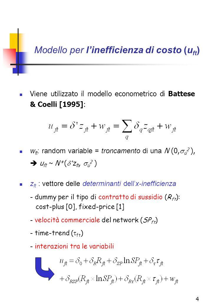 5 Aspetti metodologici Stima simultanea della frontiera di costo e del modello per lX-inefficienza attraverso il metodo maximum likelihood Possibilità di: 1] stimare i livelli individuali di X-inefficienza depurati degli effetti legati a disomogeneità ambientali (caratteristiche del network) di cui si tiene conto nel modello di frontiera di costo 2] indagare sulle cause dellinefficienza stimata, nello specifico valutare leffetto dei meccanismi di incentivo (contratti di sussidio) e della regolamentazione della viabilità locale (velocità commerciale del network)