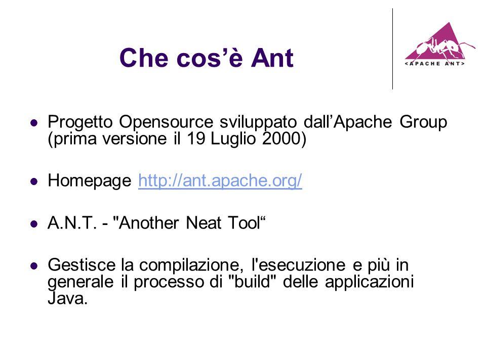 Che cosè Ant Progetto Opensource sviluppato dallApache Group (prima versione il 19 Luglio 2000) Homepage http://ant.apache.org/http://ant.apache.org/ A.N.T.