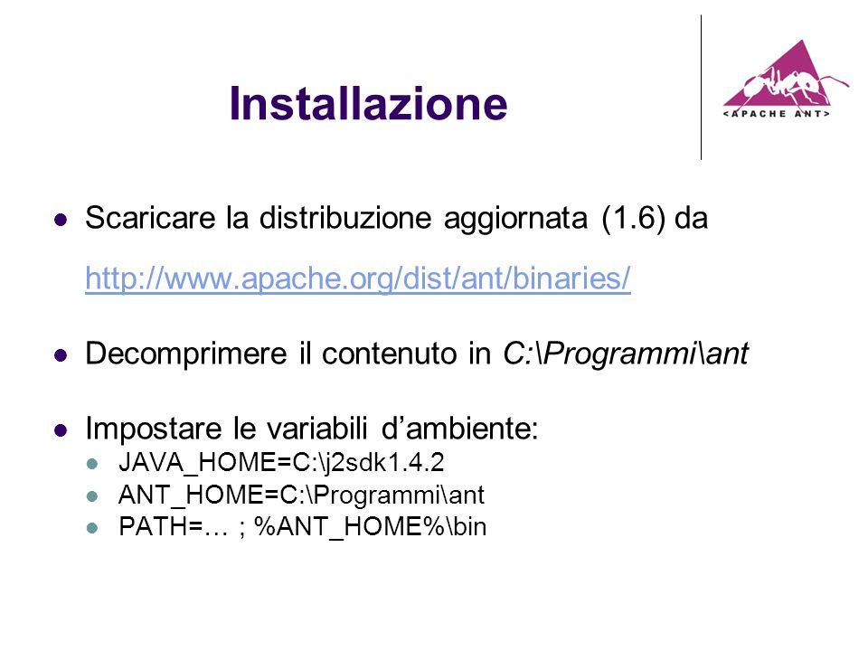 Installazione Scaricare la distribuzione aggiornata (1.6) da http://www.apache.org/dist/ant/binaries/ http://www.apache.org/dist/ant/binaries/ Decomprimere il contenuto in C:\Programmi\ant Impostare le variabili dambiente: JAVA_HOME=C:\j2sdk1.4.2 ANT_HOME=C:\Programmi\ant PATH=… ; %ANT_HOME%\bin