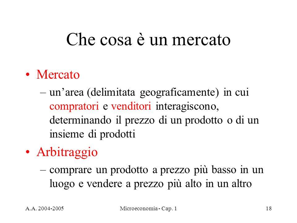 A.A. 2004-2005Microeconomia - Cap.