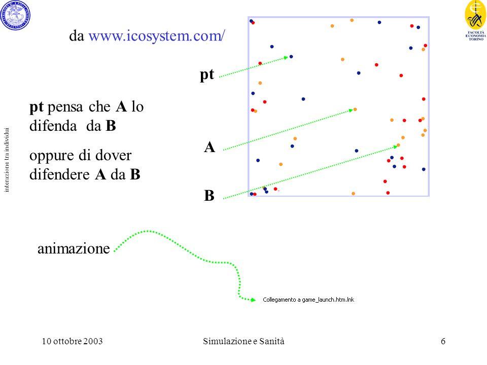 10 ottobre 2003Simulazione e Sanità6 interazione tra individui da www.icosystem.com/ pt A B pt pensa che A lo difenda da B oppure di dover difendere A da B animazione